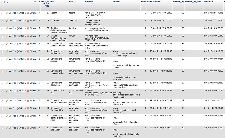 tabella database degli articoli joomla